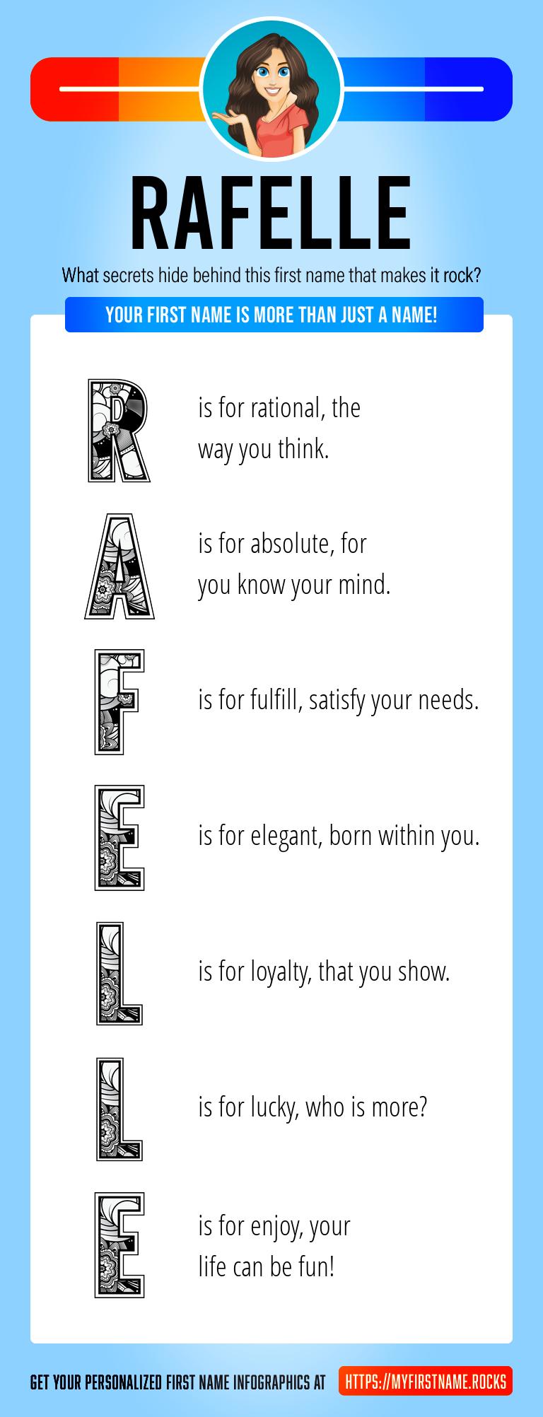 Rafelle Infographics