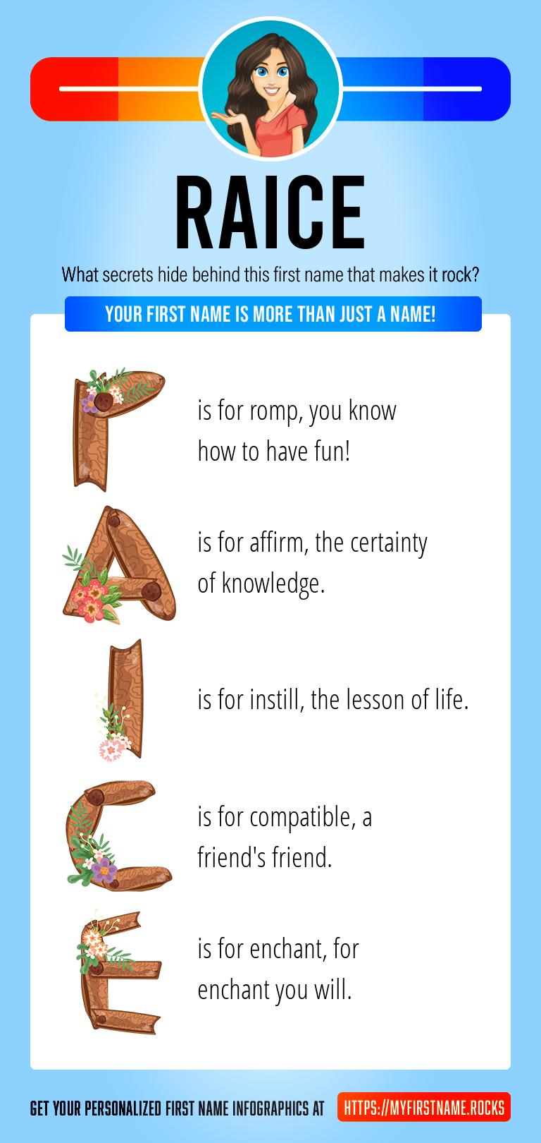 Raice Infographics