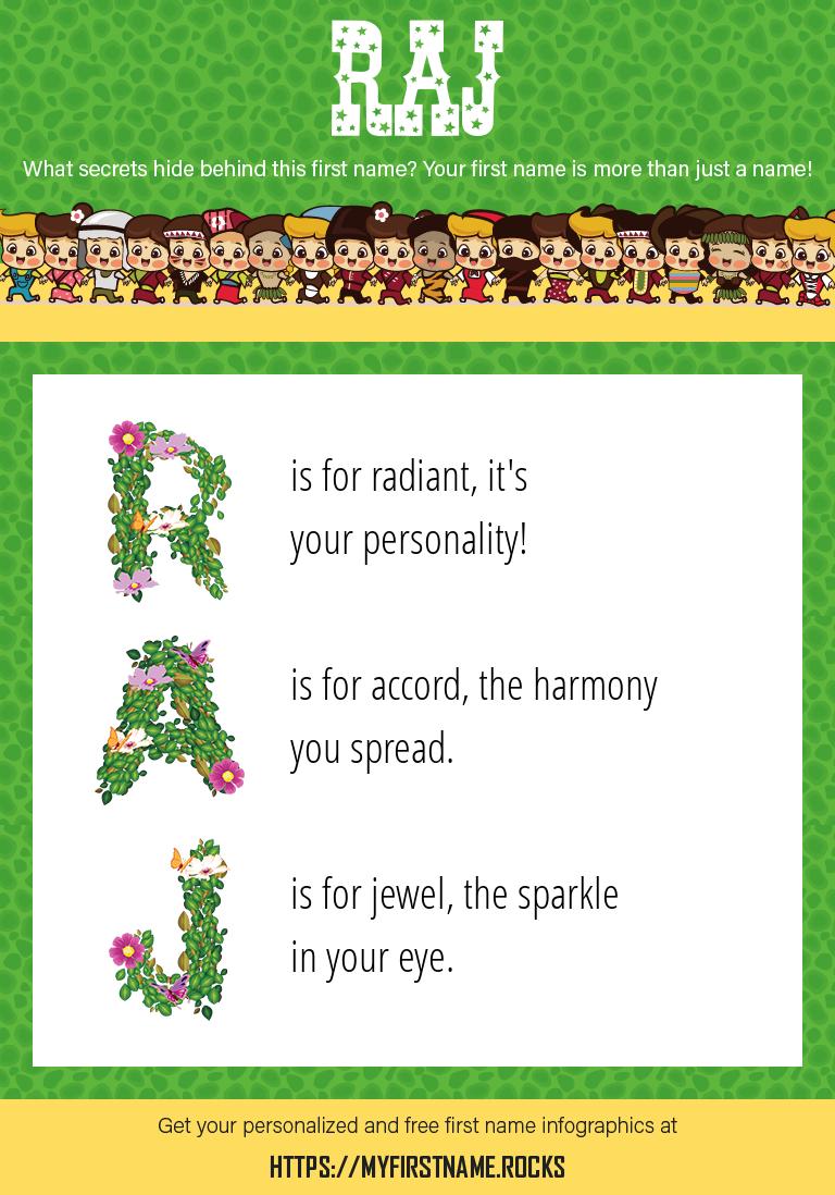 Raj Infographics