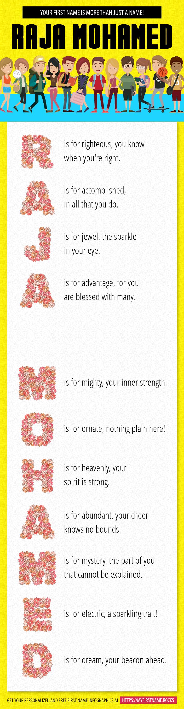 Raja Mohamed Infographics