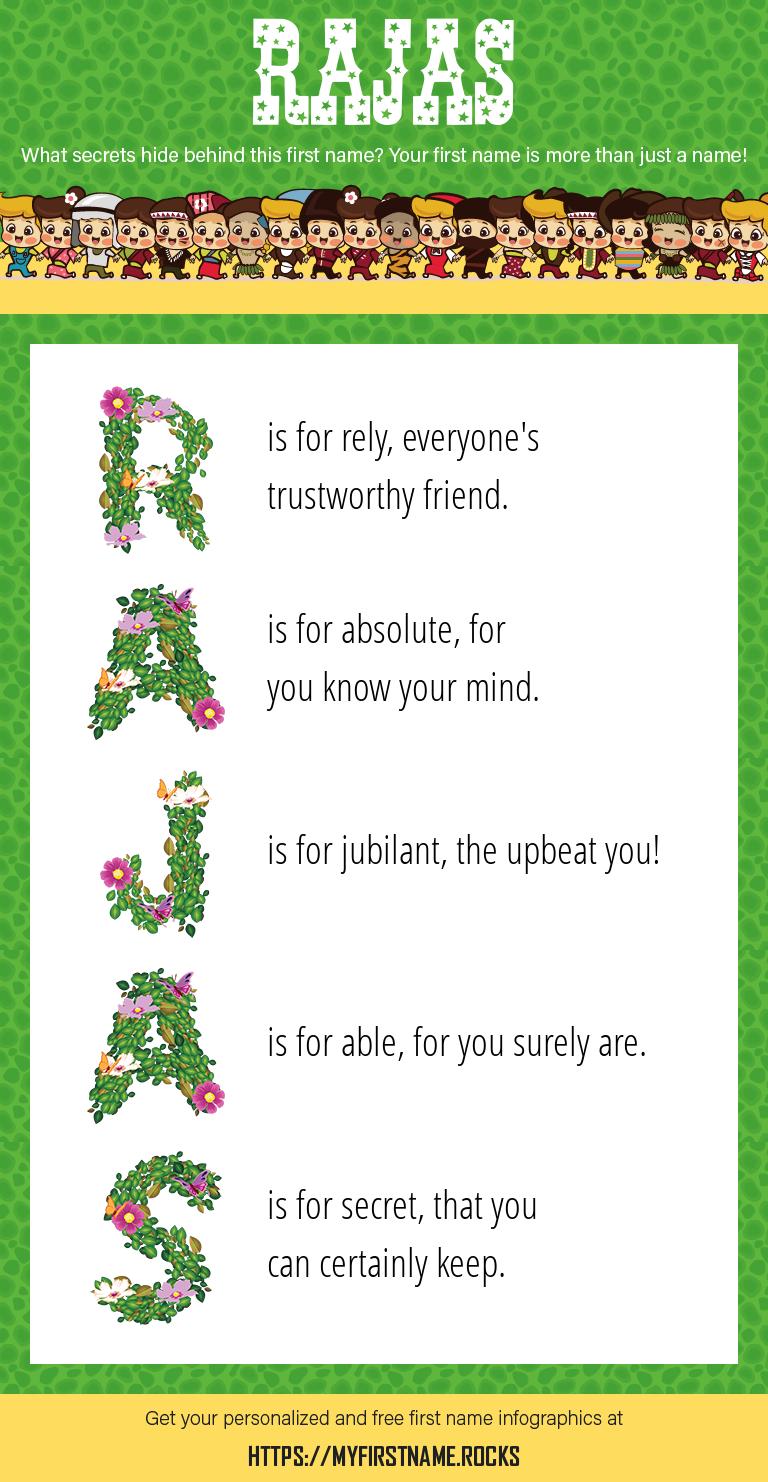 Rajas Infographics