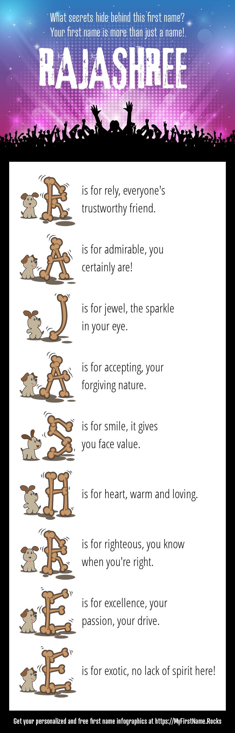 Rajashree Infographics