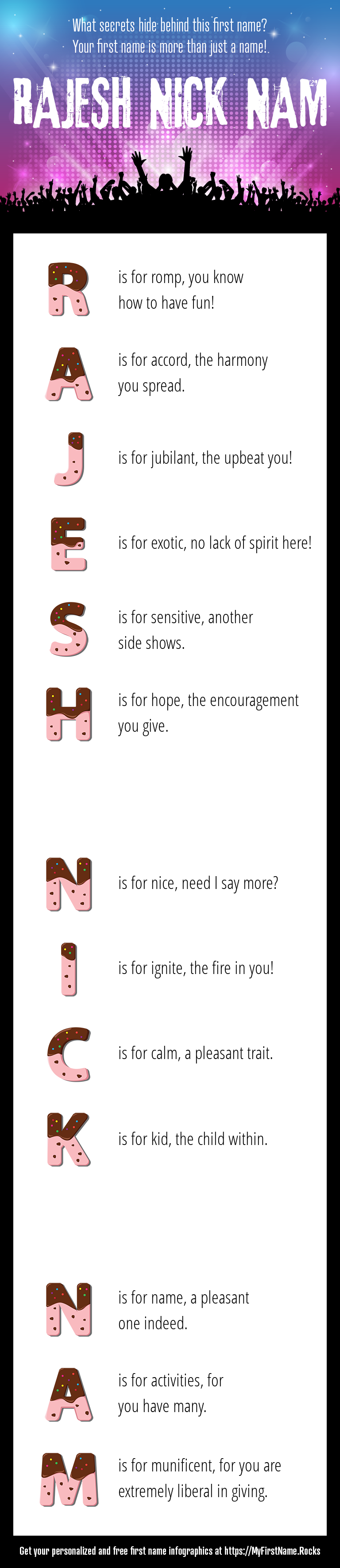 Rajesh Nick Nam Infographics