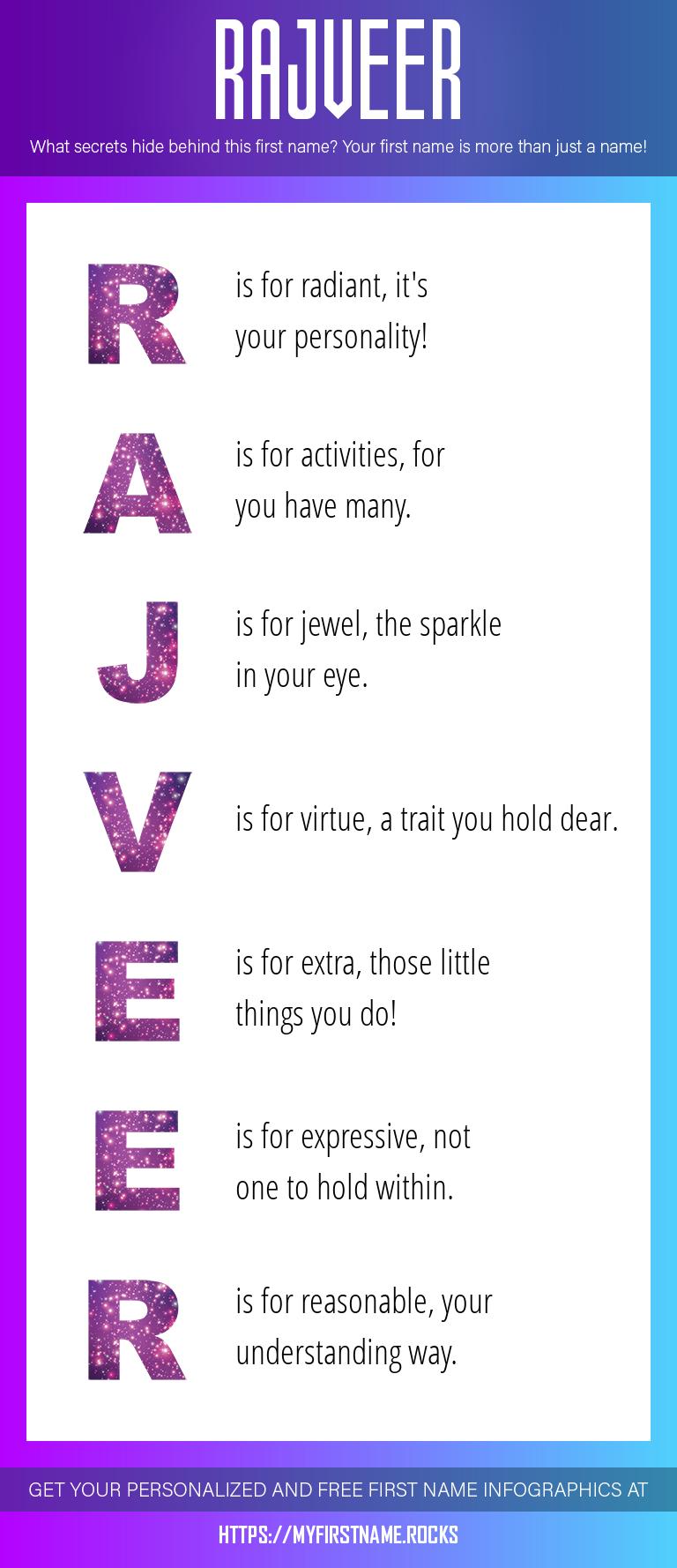 Rajveer Infographics