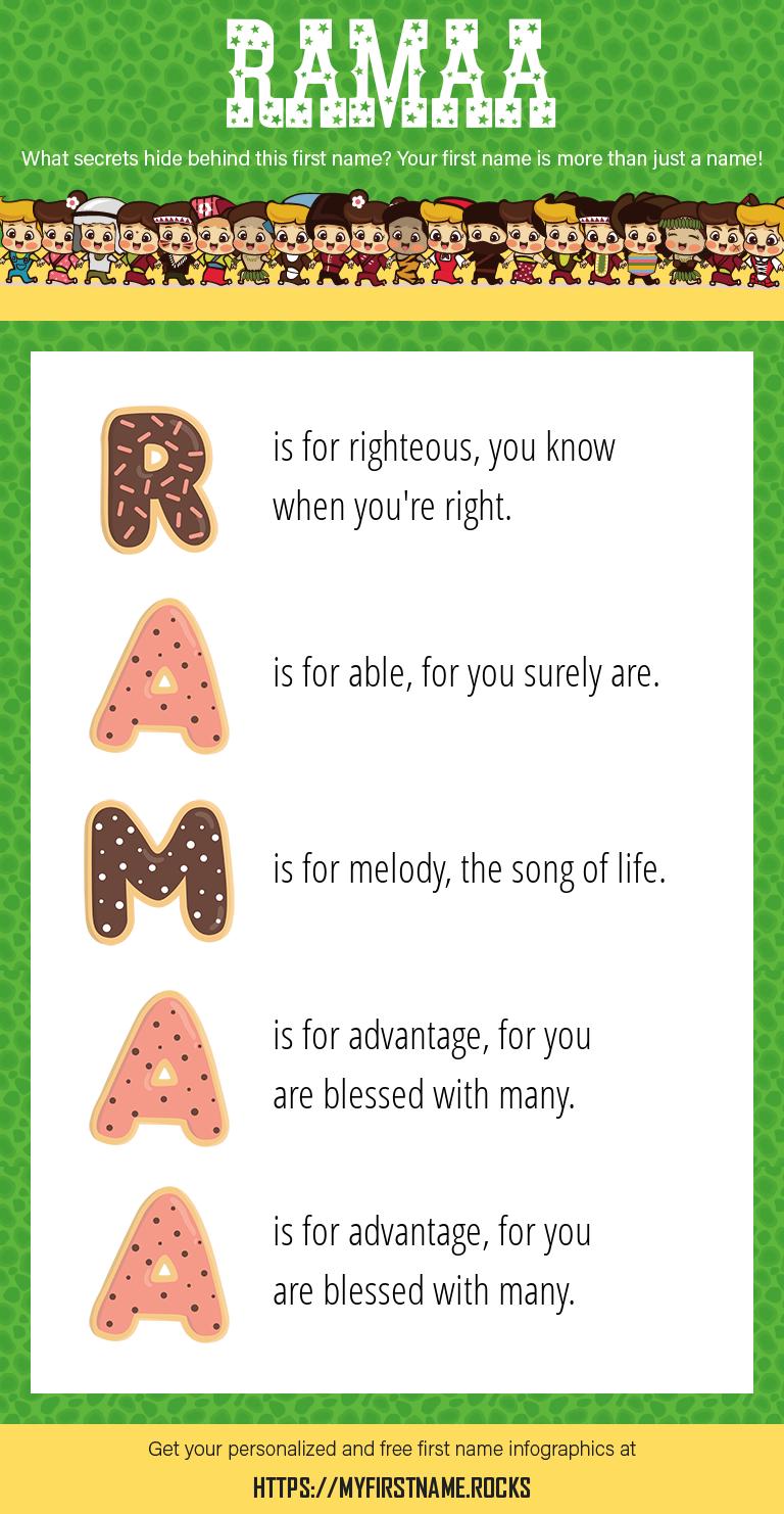 Ramaa Infographics
