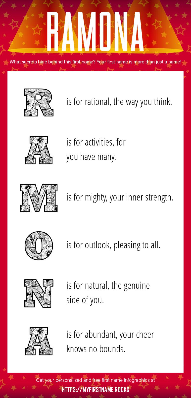 Ramona Infographics
