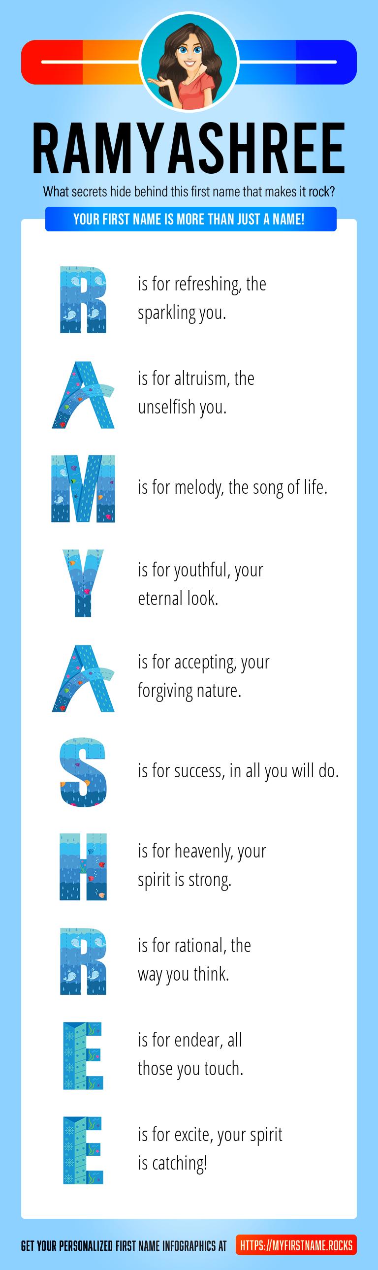 Ramyashree Infographics