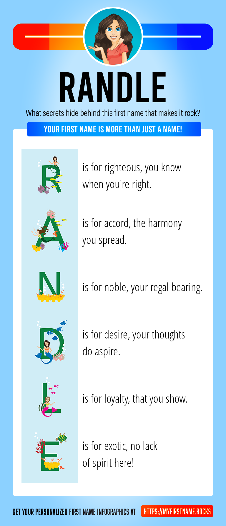 Randle Infographics