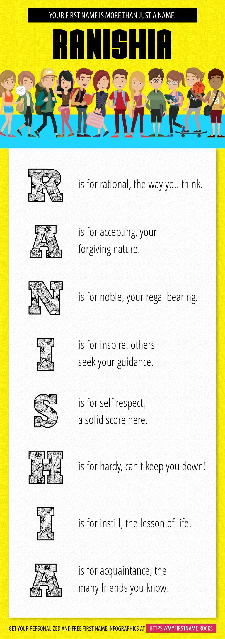 Ranishia Infographics