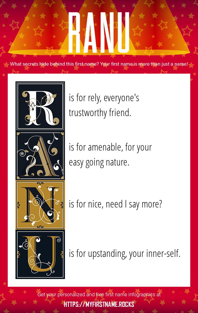 Ranu Infographics