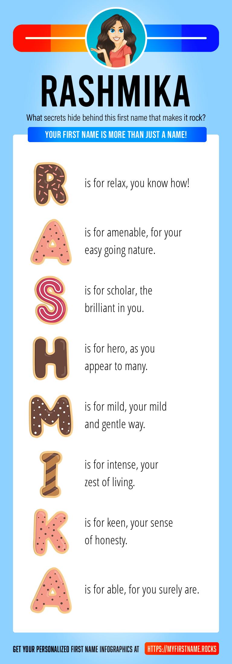 Rashmika Infographics