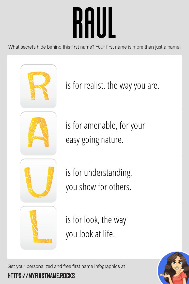 Raul Infographics