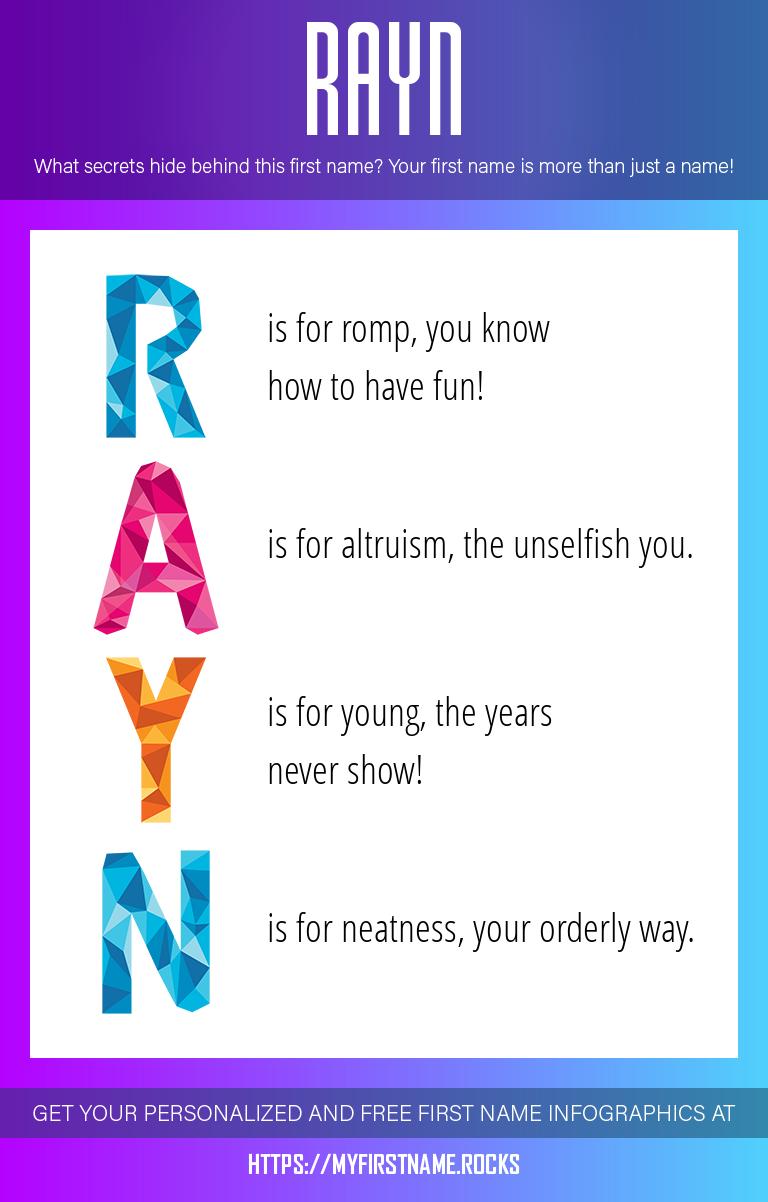 Rayn Infographics