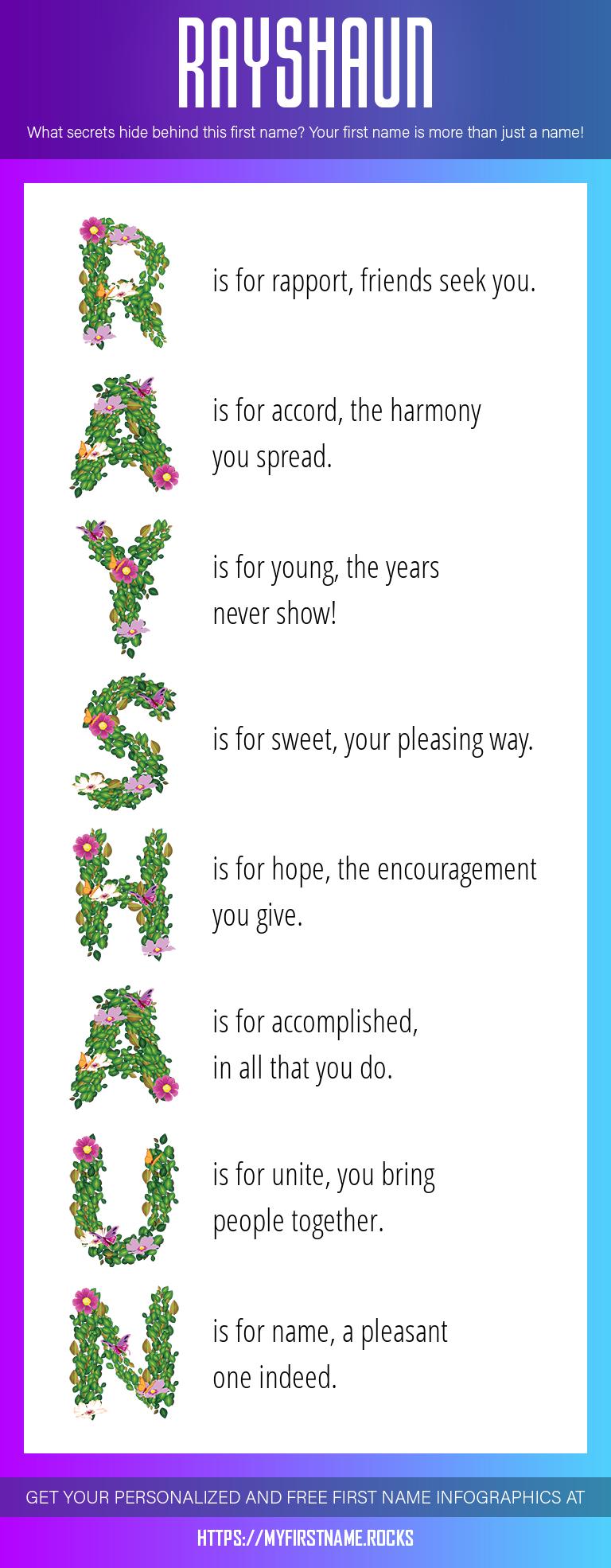 Rayshaun Infographics