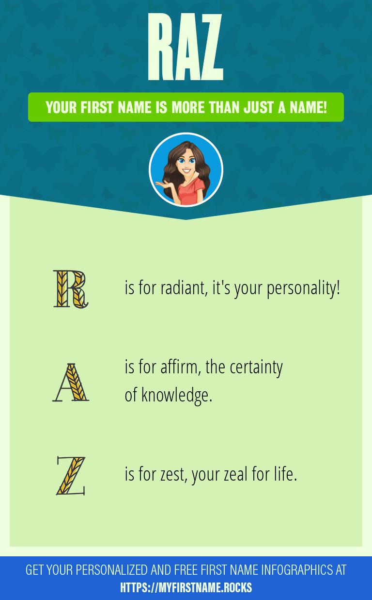 Raz Infographics