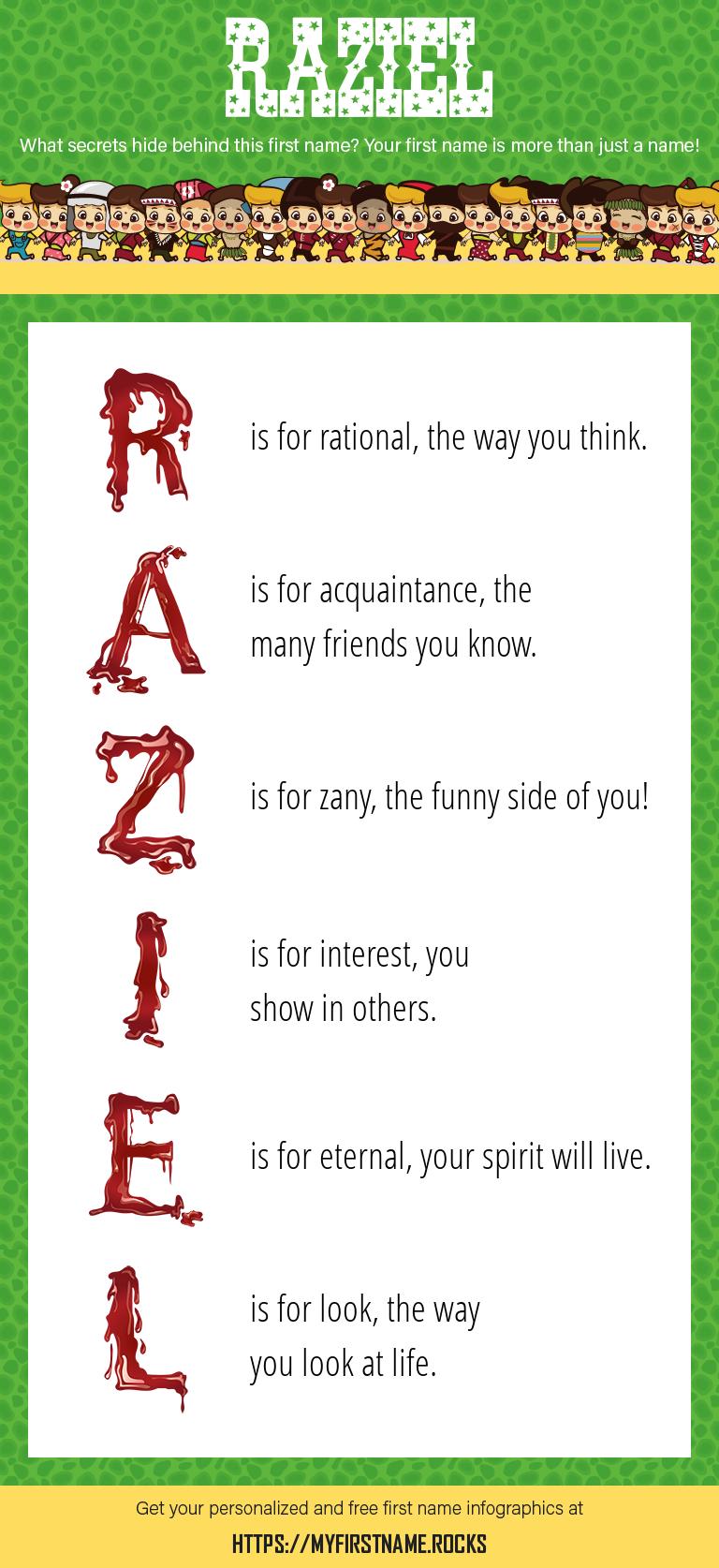 Raziel Infographics