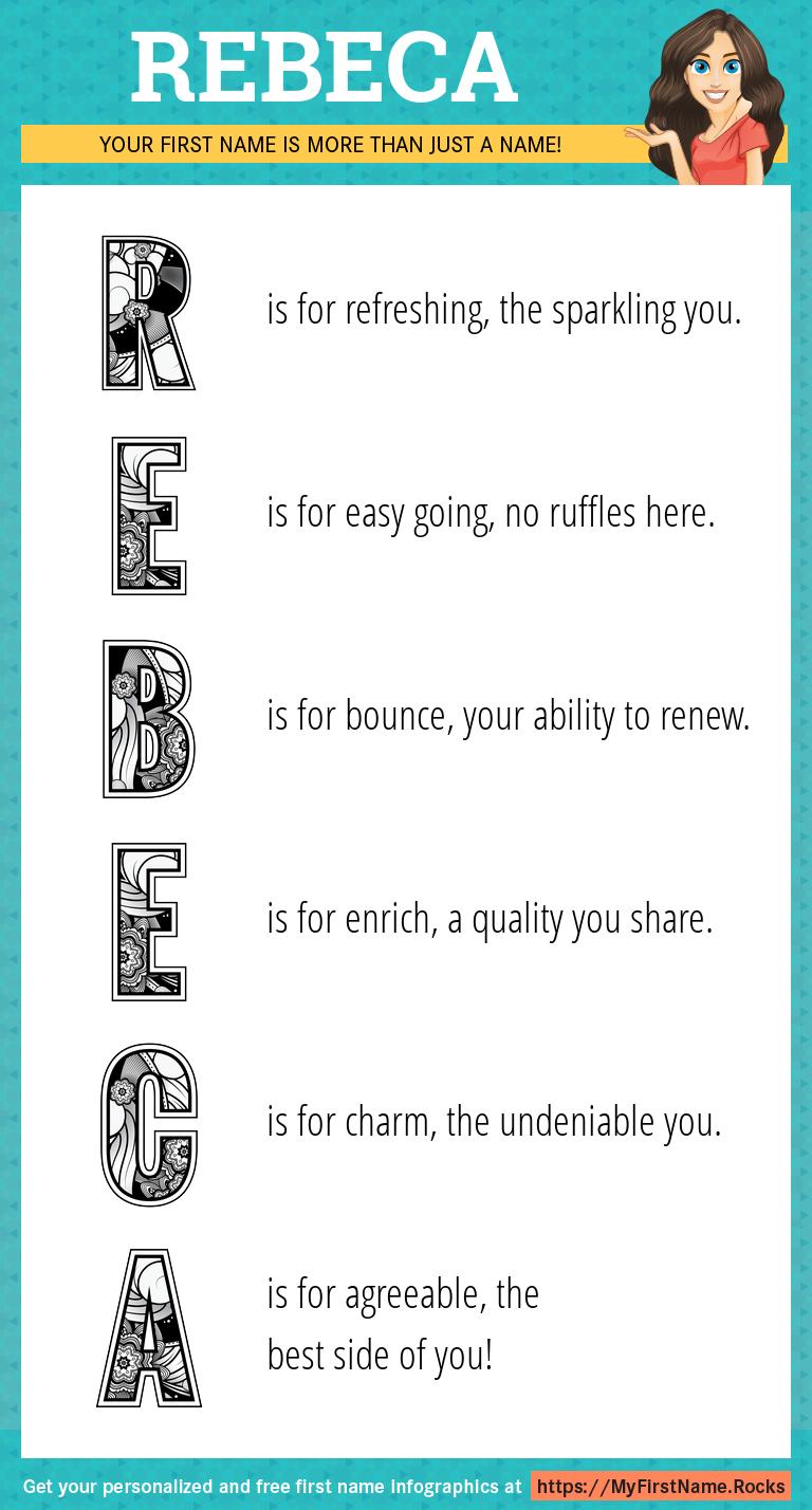 Rebeca Infographics