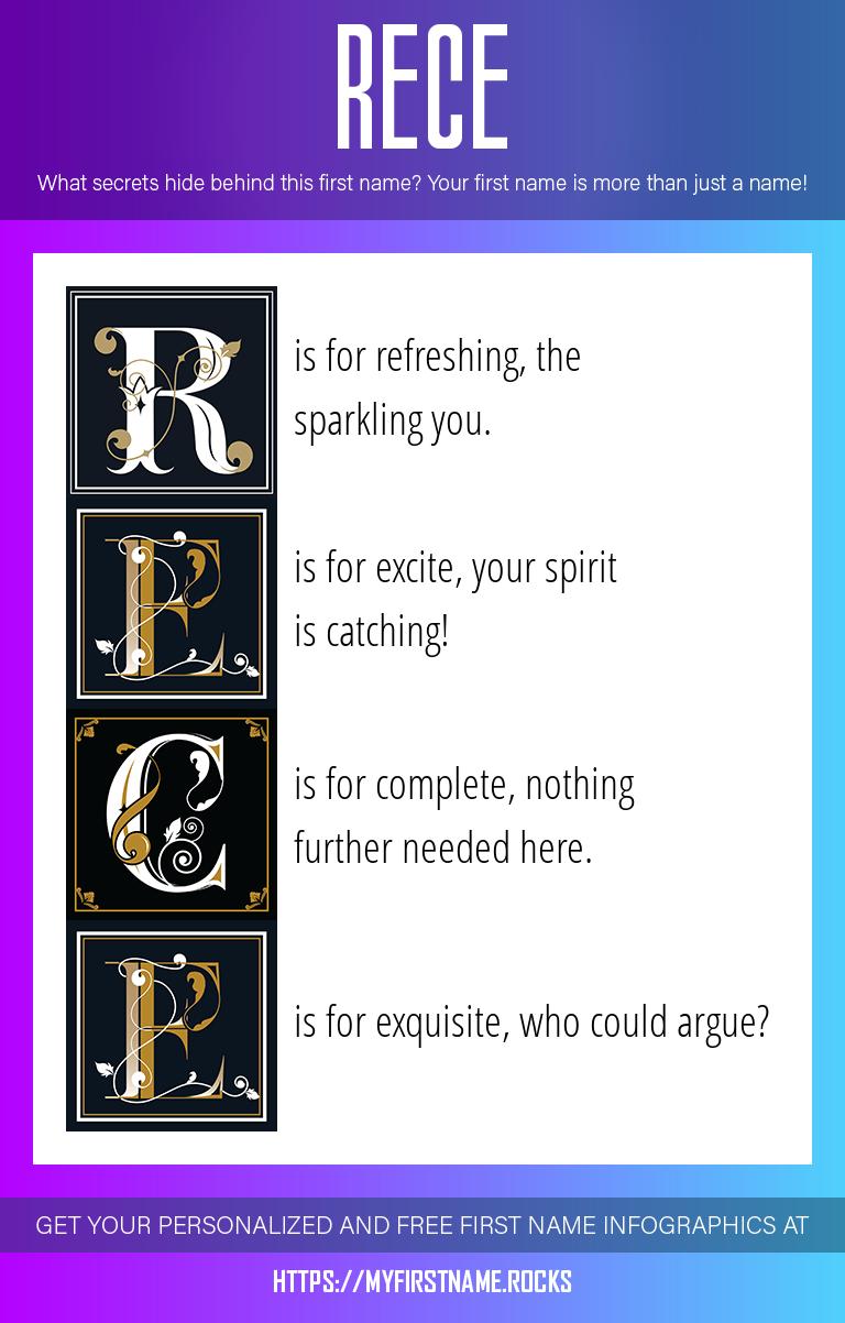 Rece Infographics