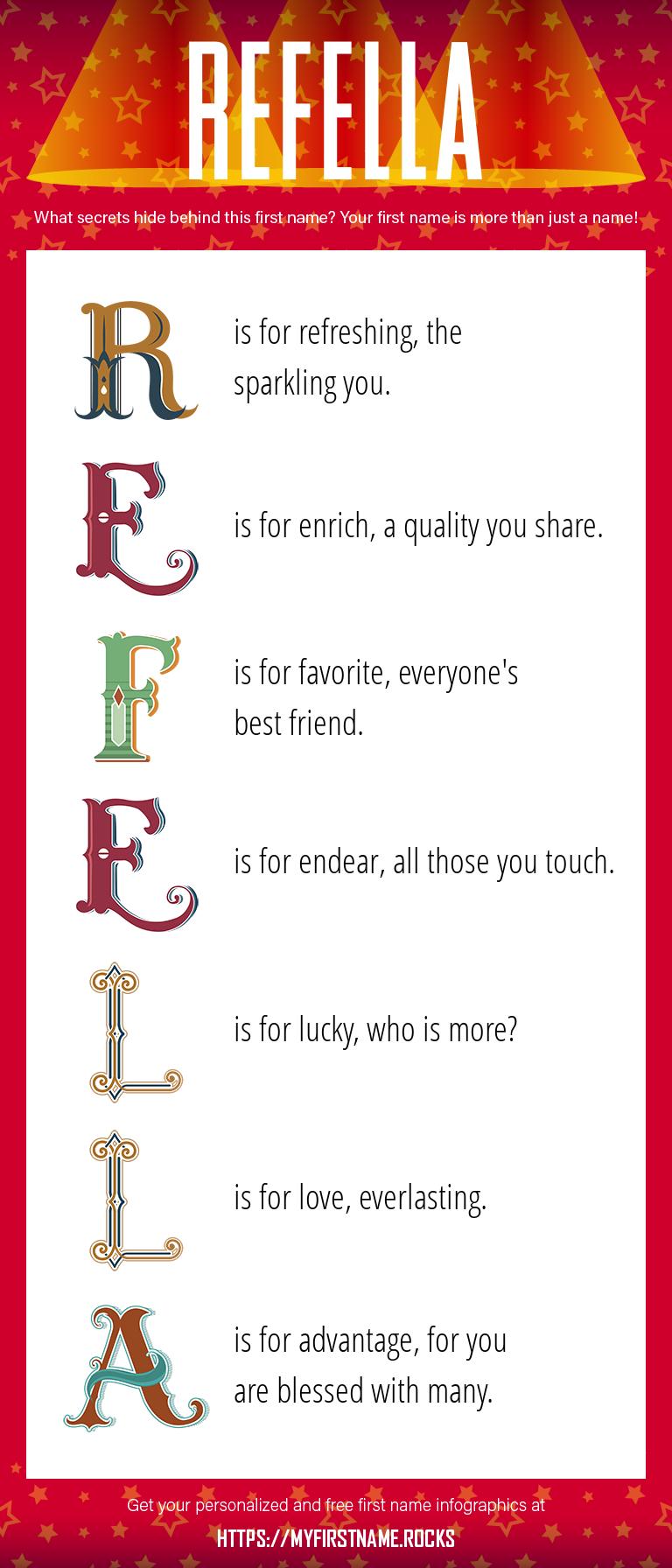 Refella Infographics