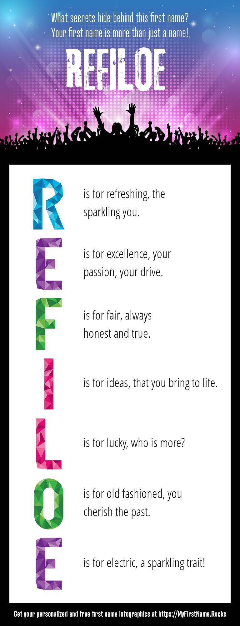 Refiloe Infographics