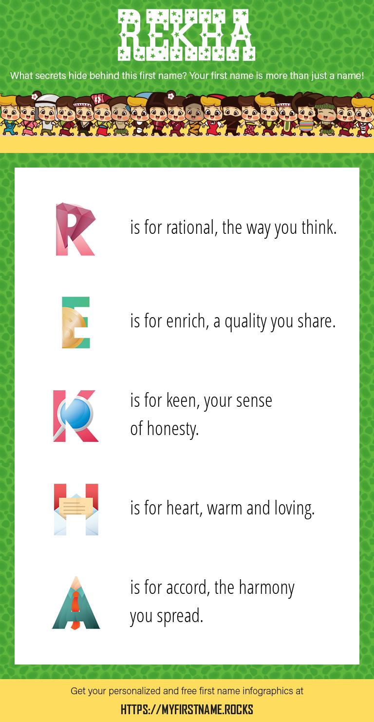 Rekha Infographics