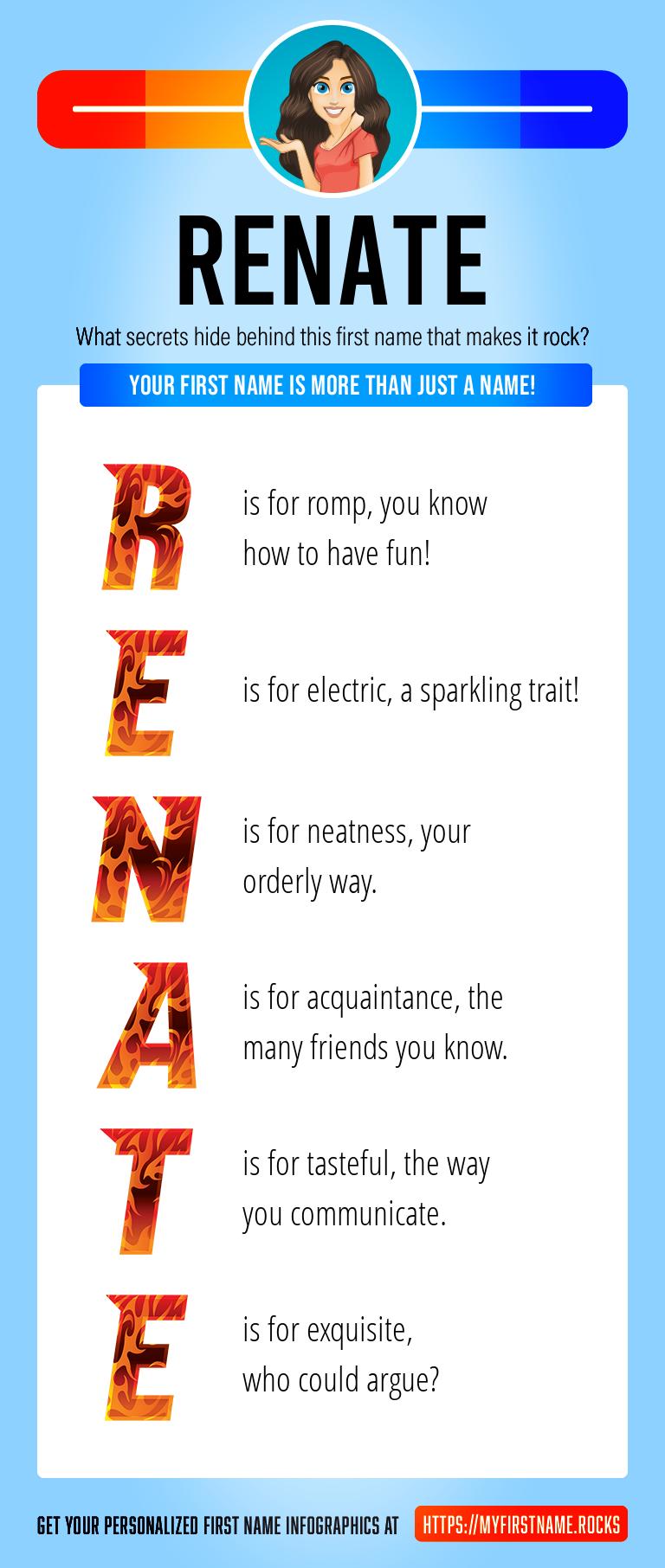 Renate Infographics