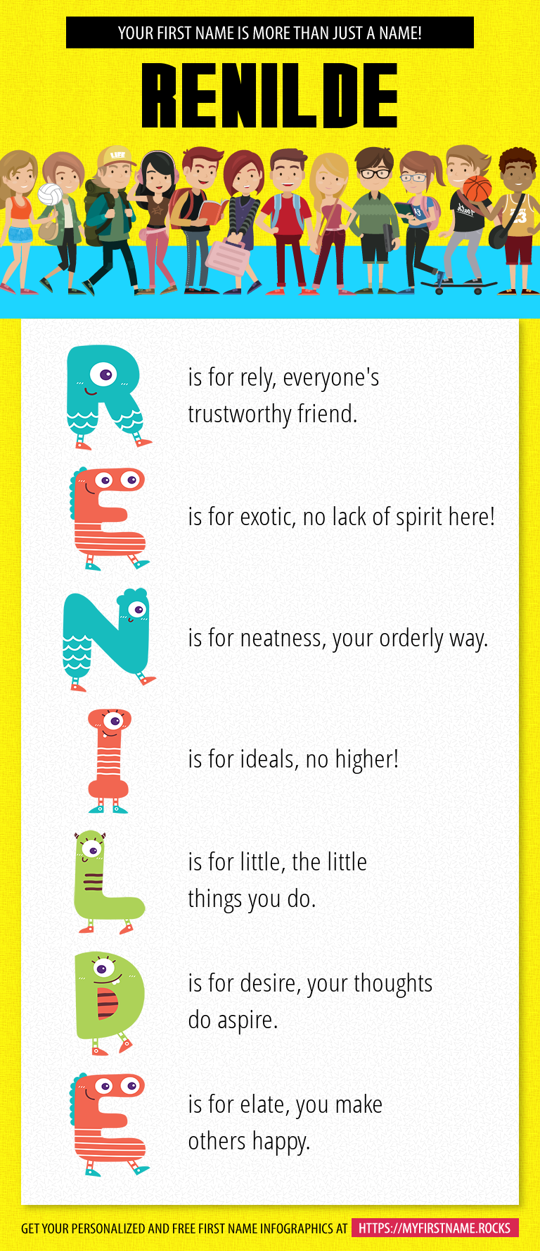 Renilde Infographics