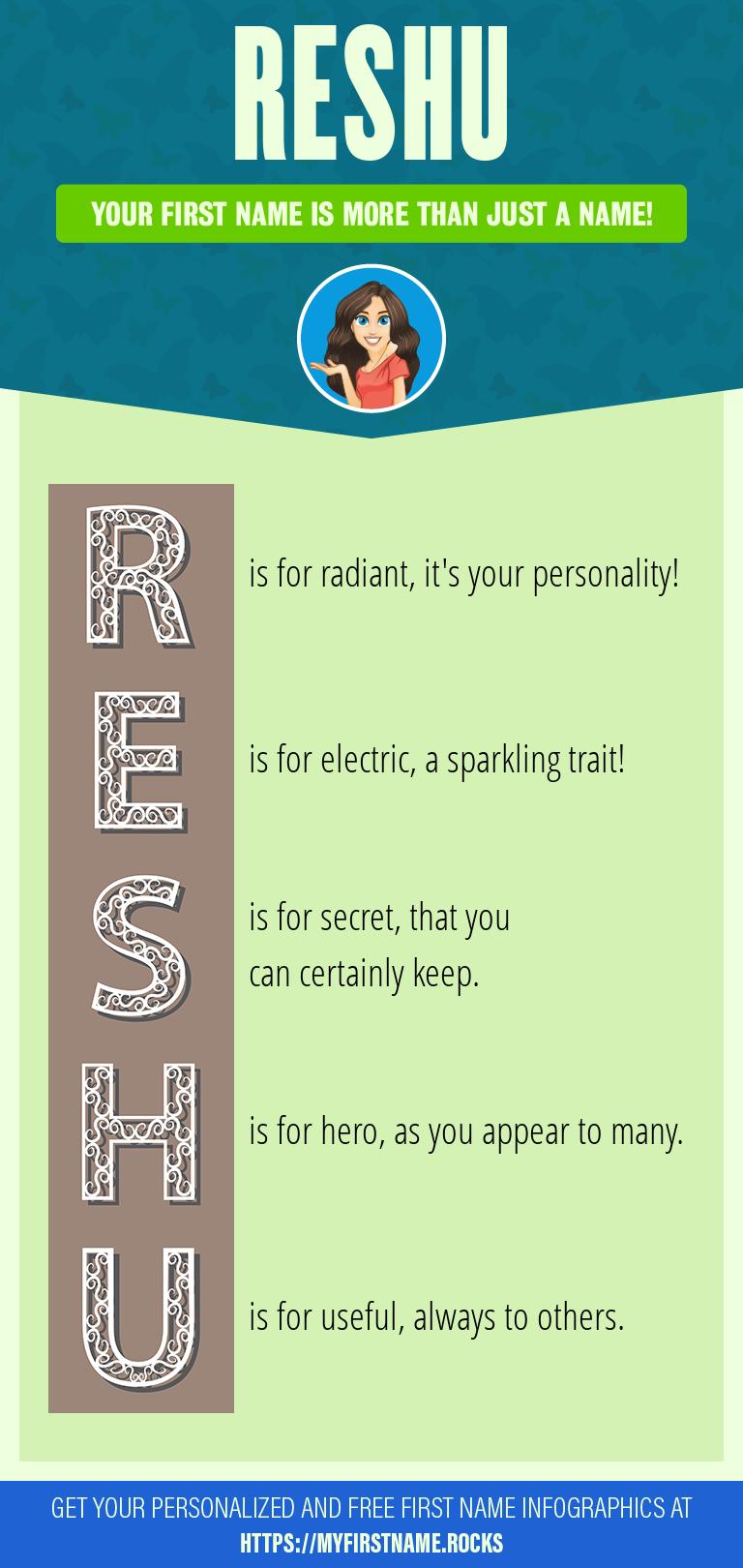 Reshu Infographics