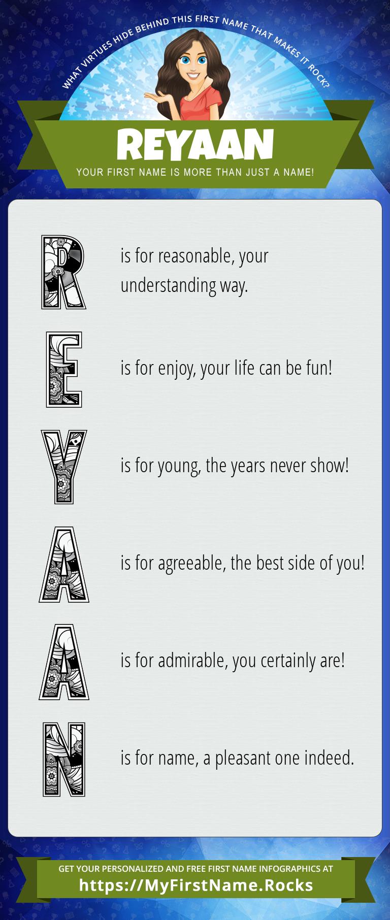 Reyaan Infographics