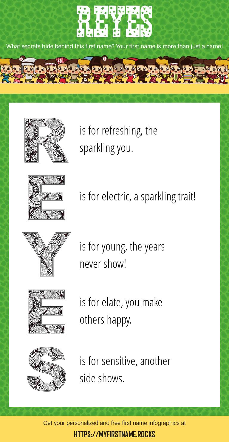 Reyes Infographics