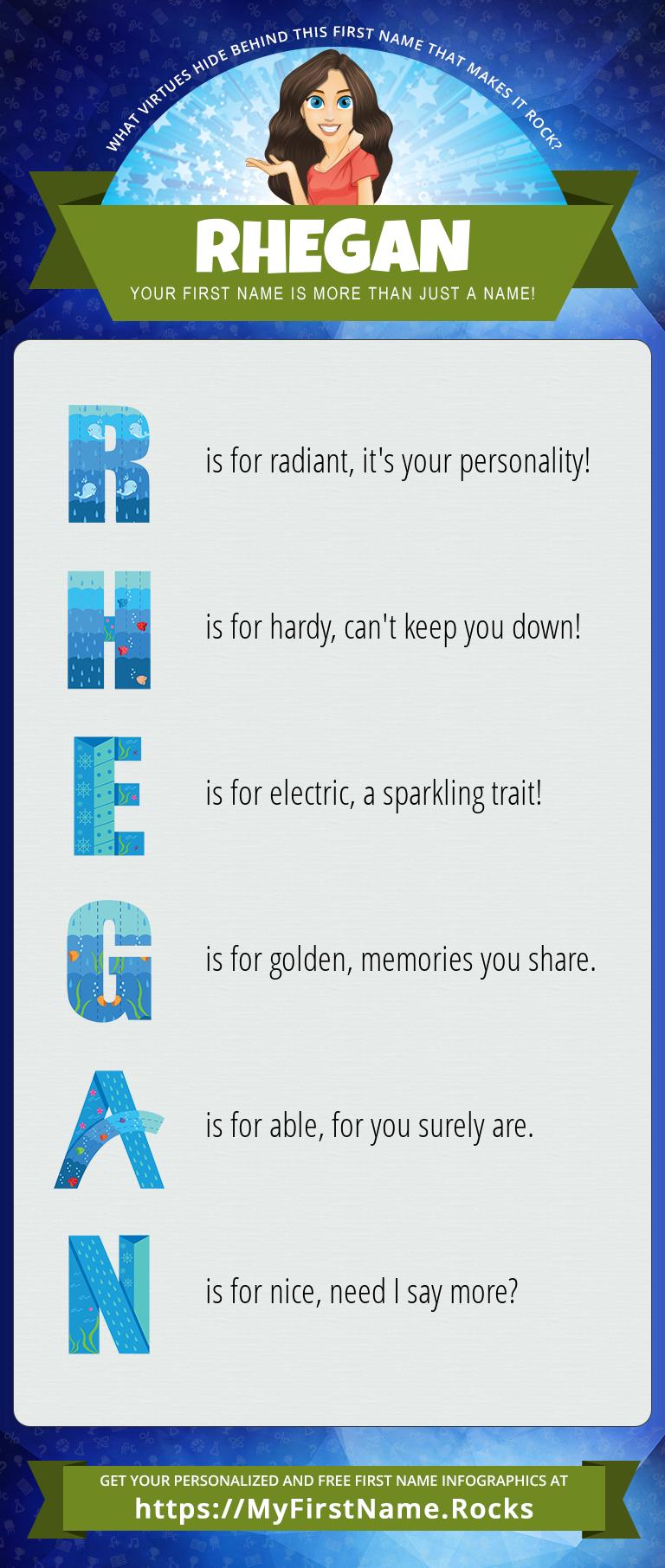 Rhegan Infographics