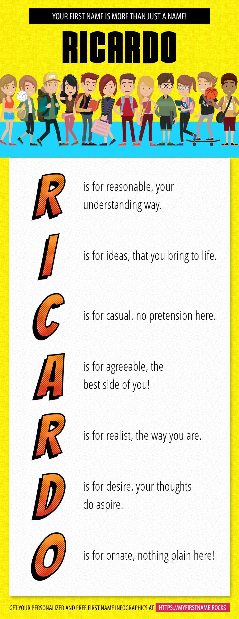 Ricardo Infographics