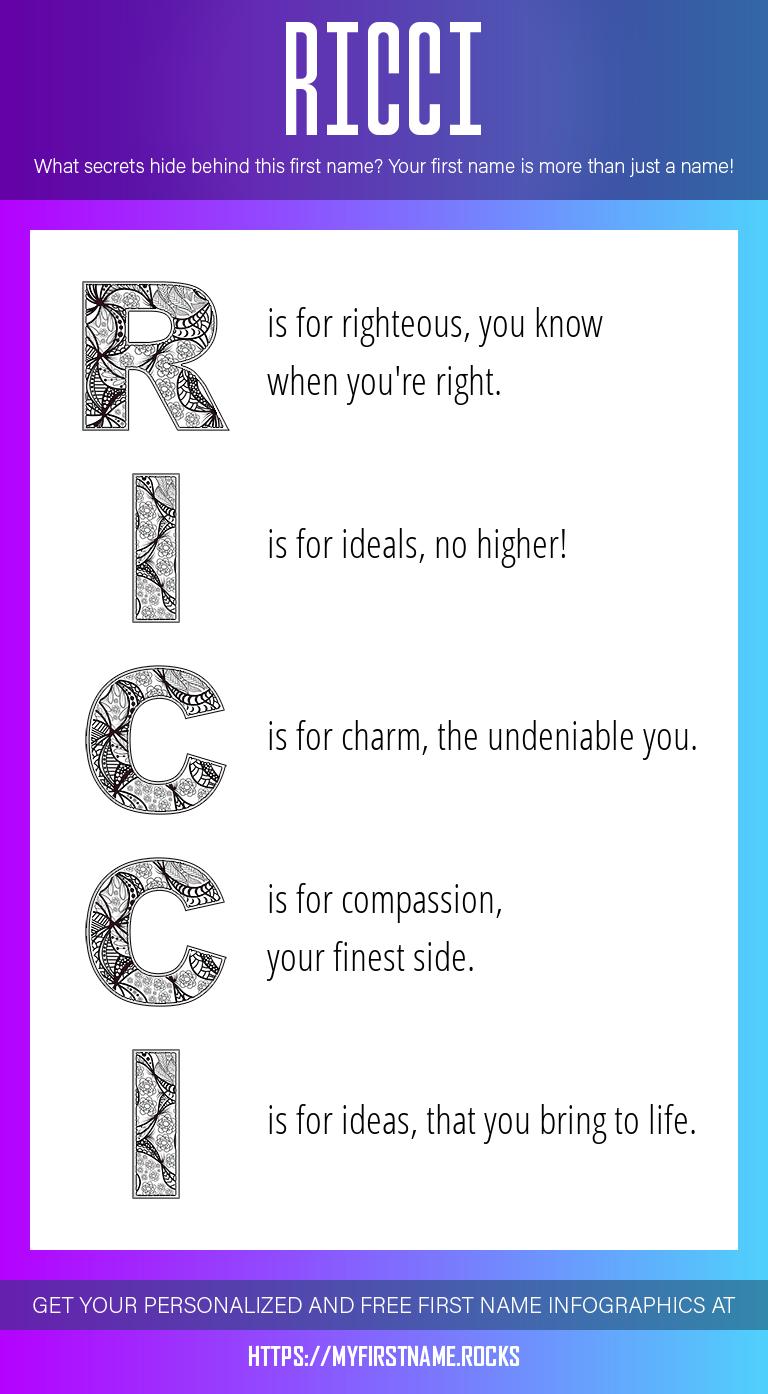 Ricci Infographics