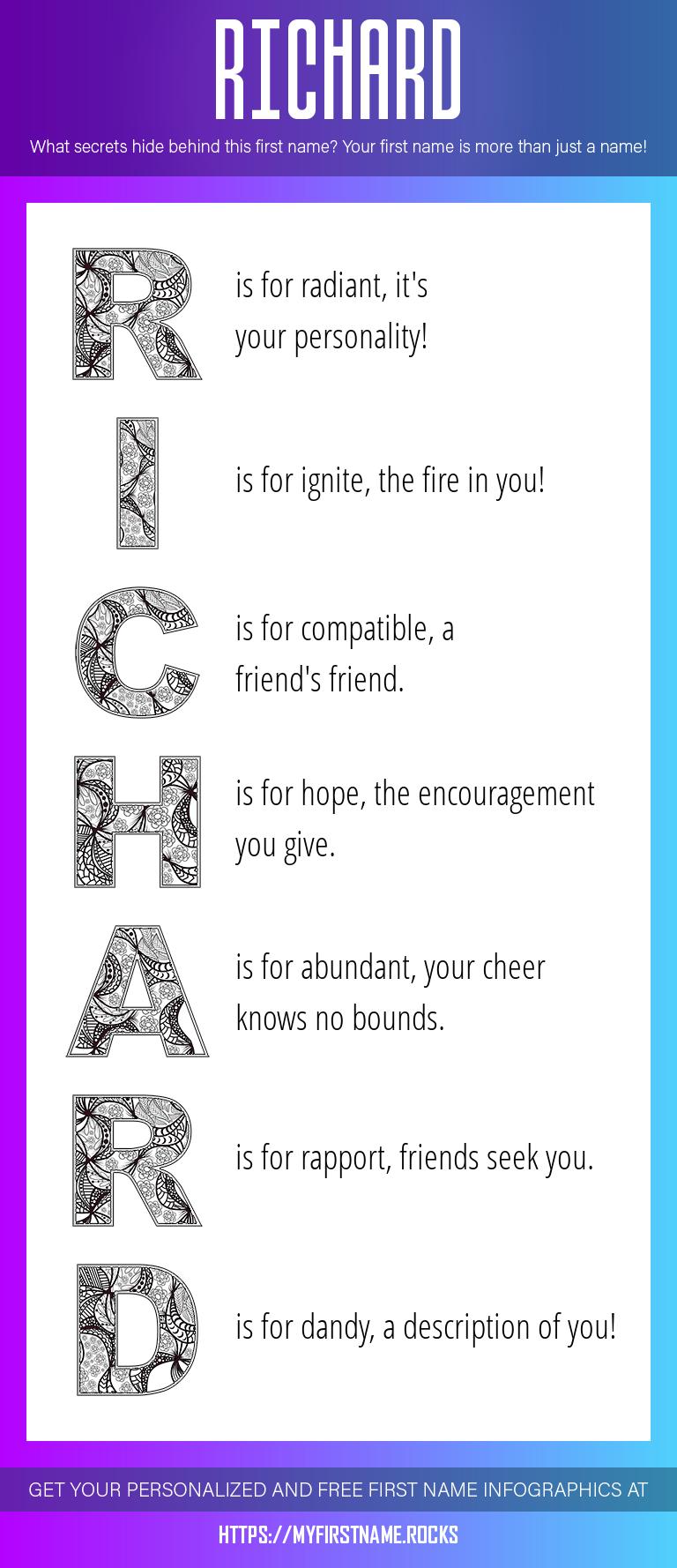 Richard Infographics