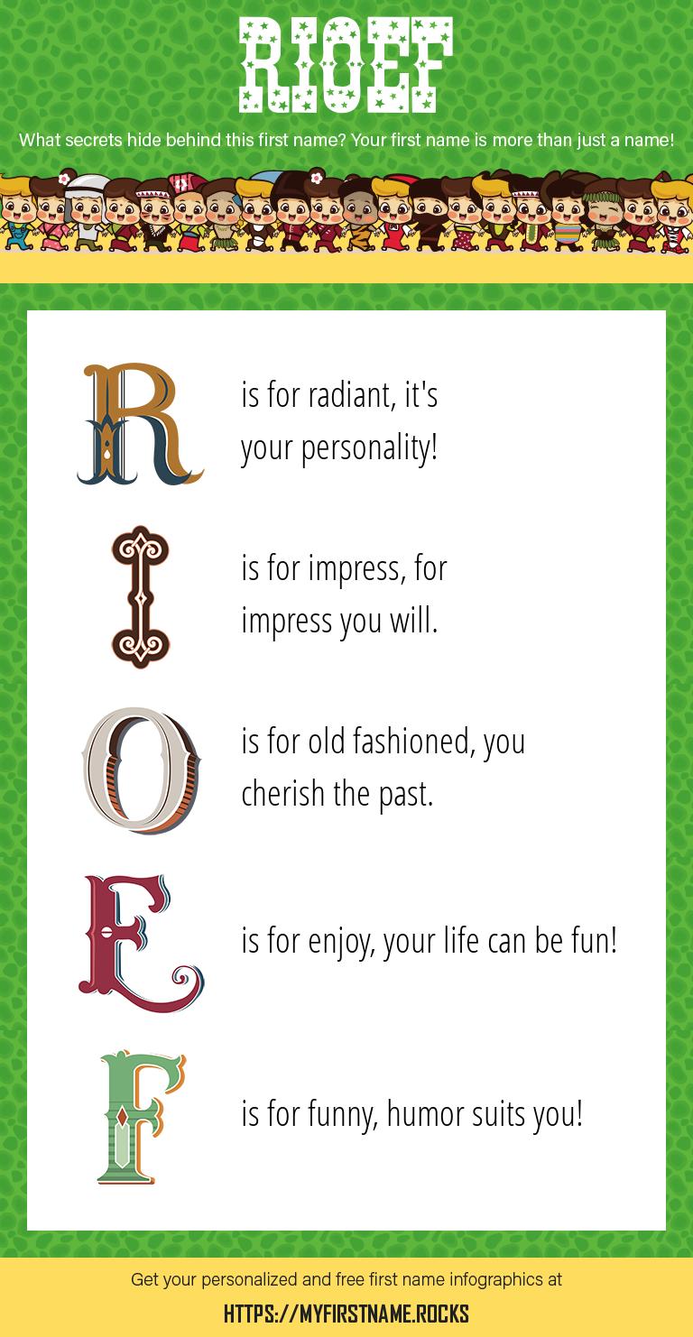 Rioef Infographics