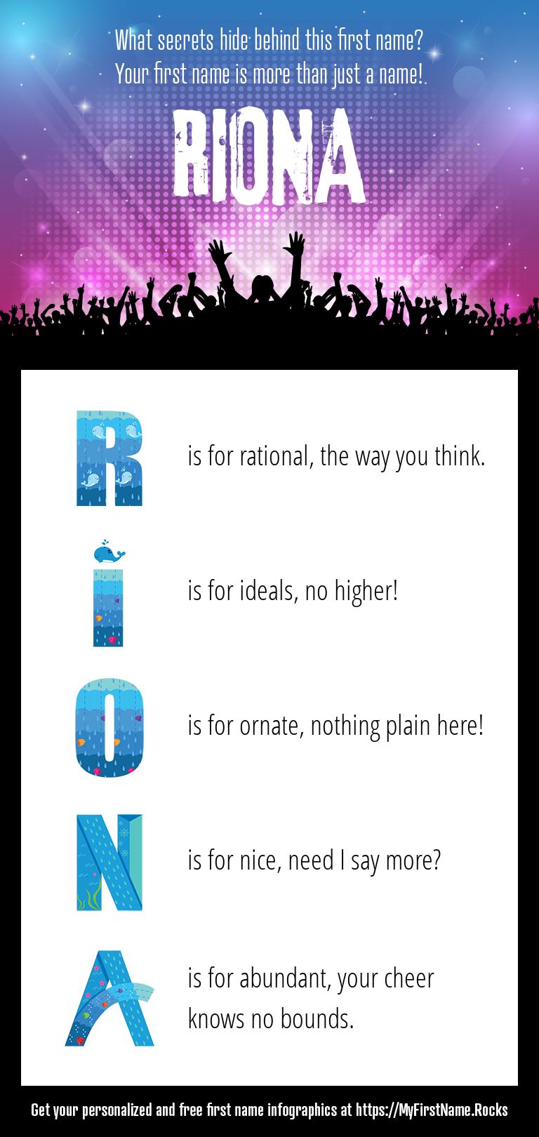 Riona Infographics