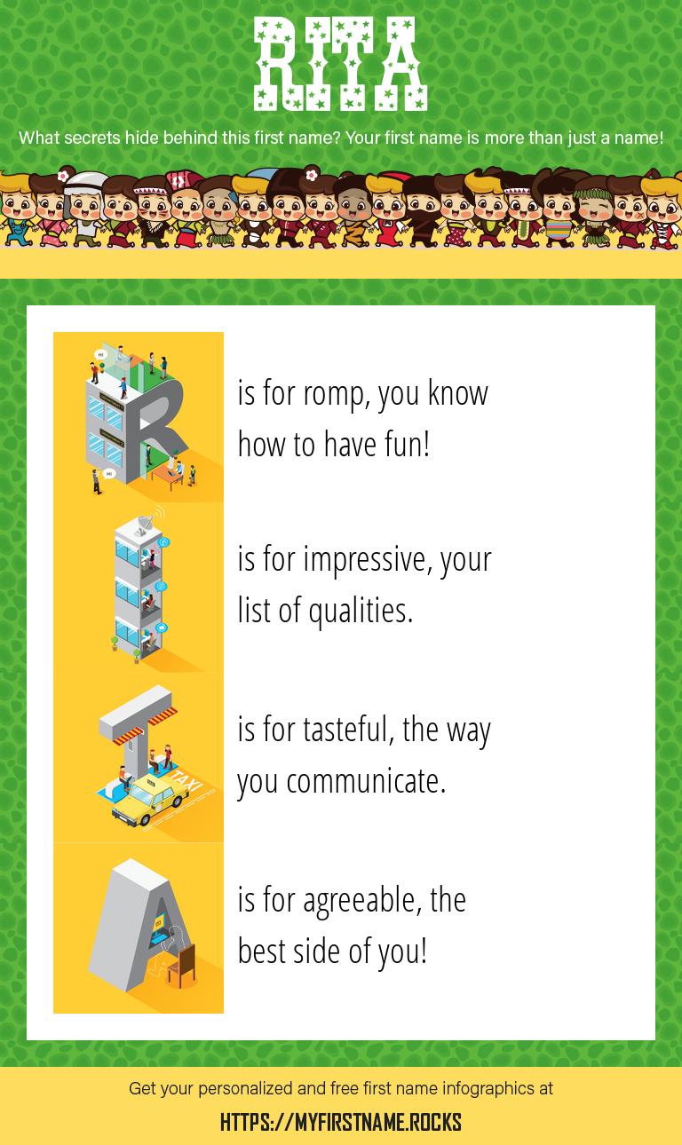 Rita Infographics