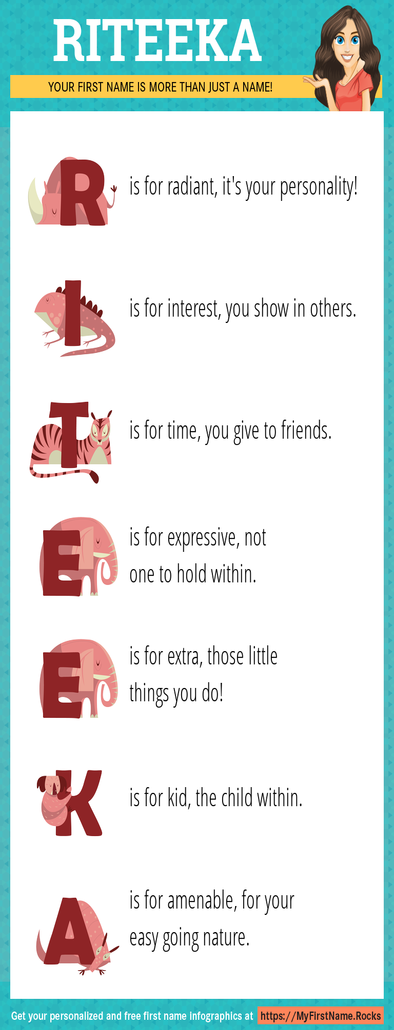 Riteeka Infographics