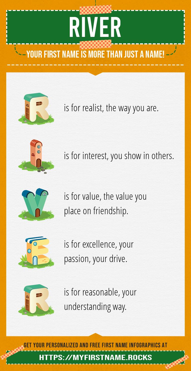 River Infographics