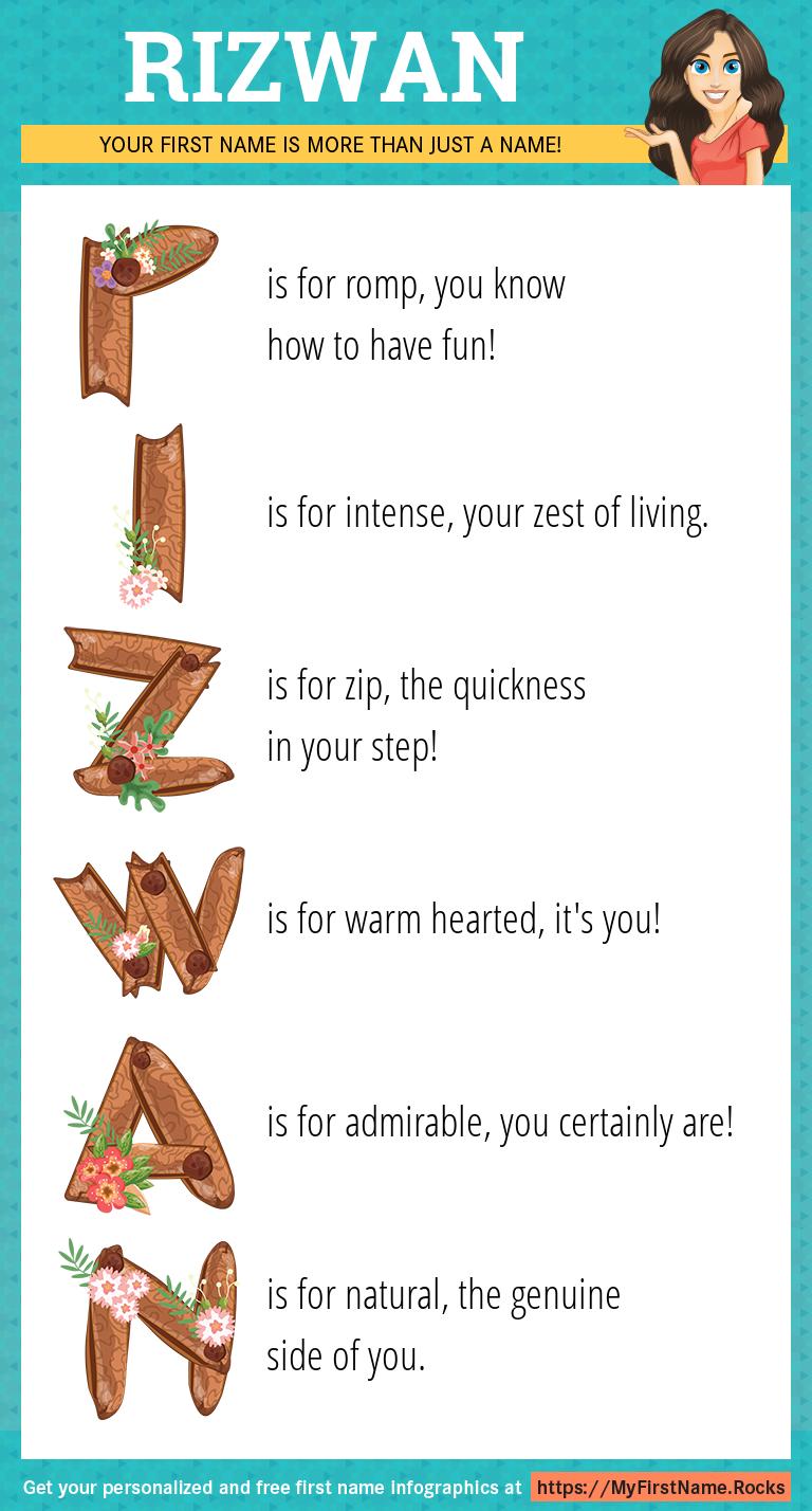 Rizwan Infographics