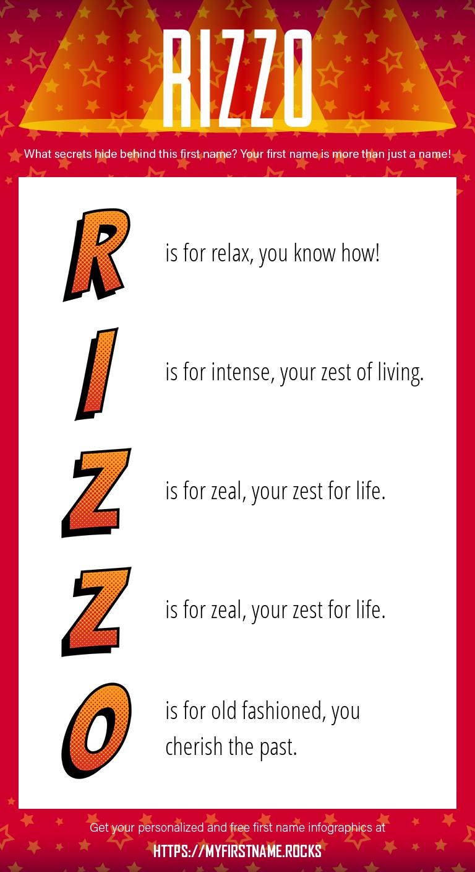 Rizzo Infographics