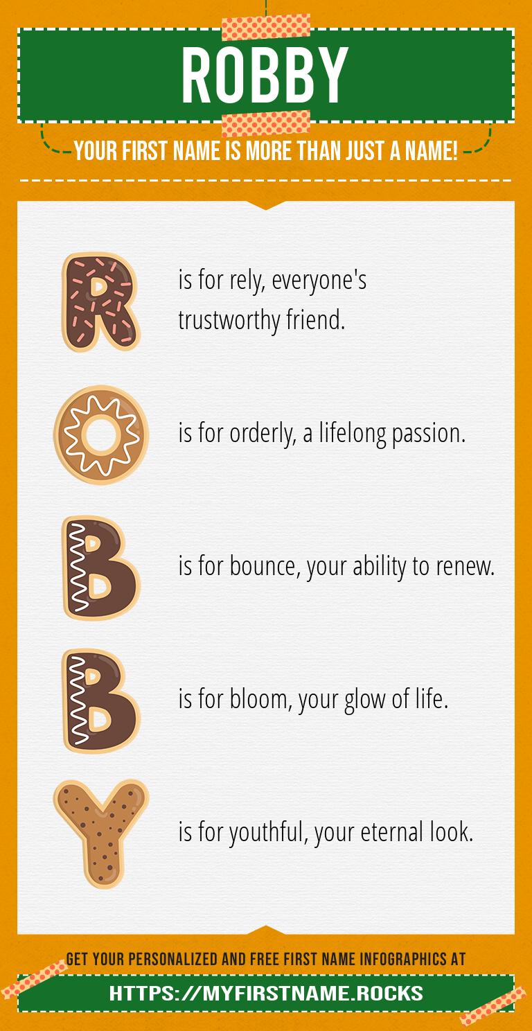 Robby Infographics