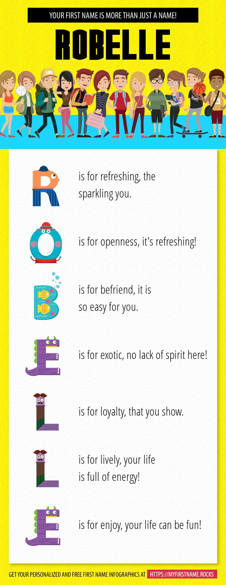 Robelle Infographics