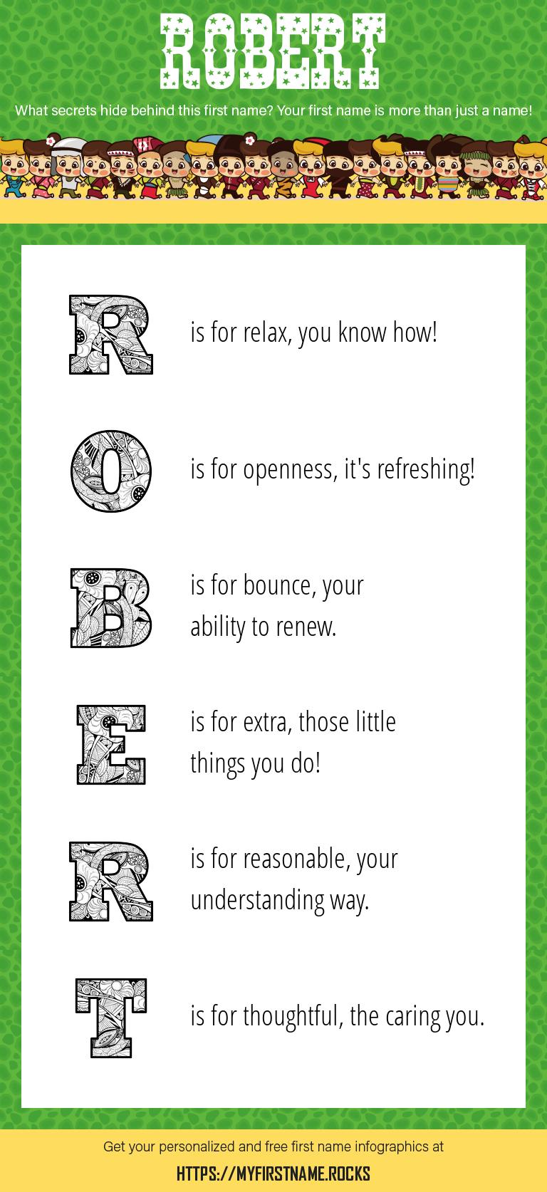 Robert Infographics