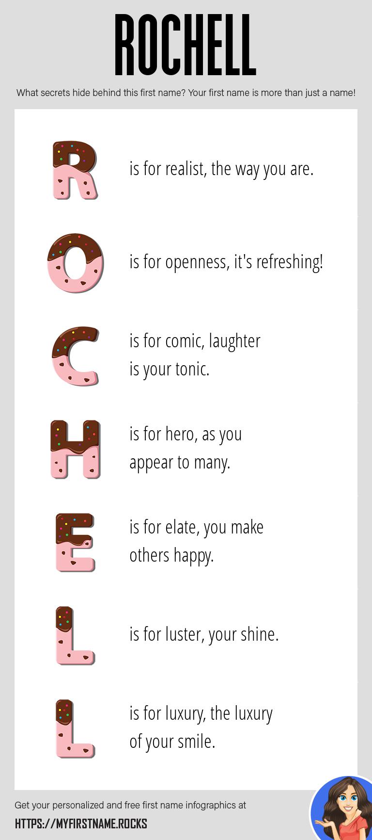 Rochell Infographics