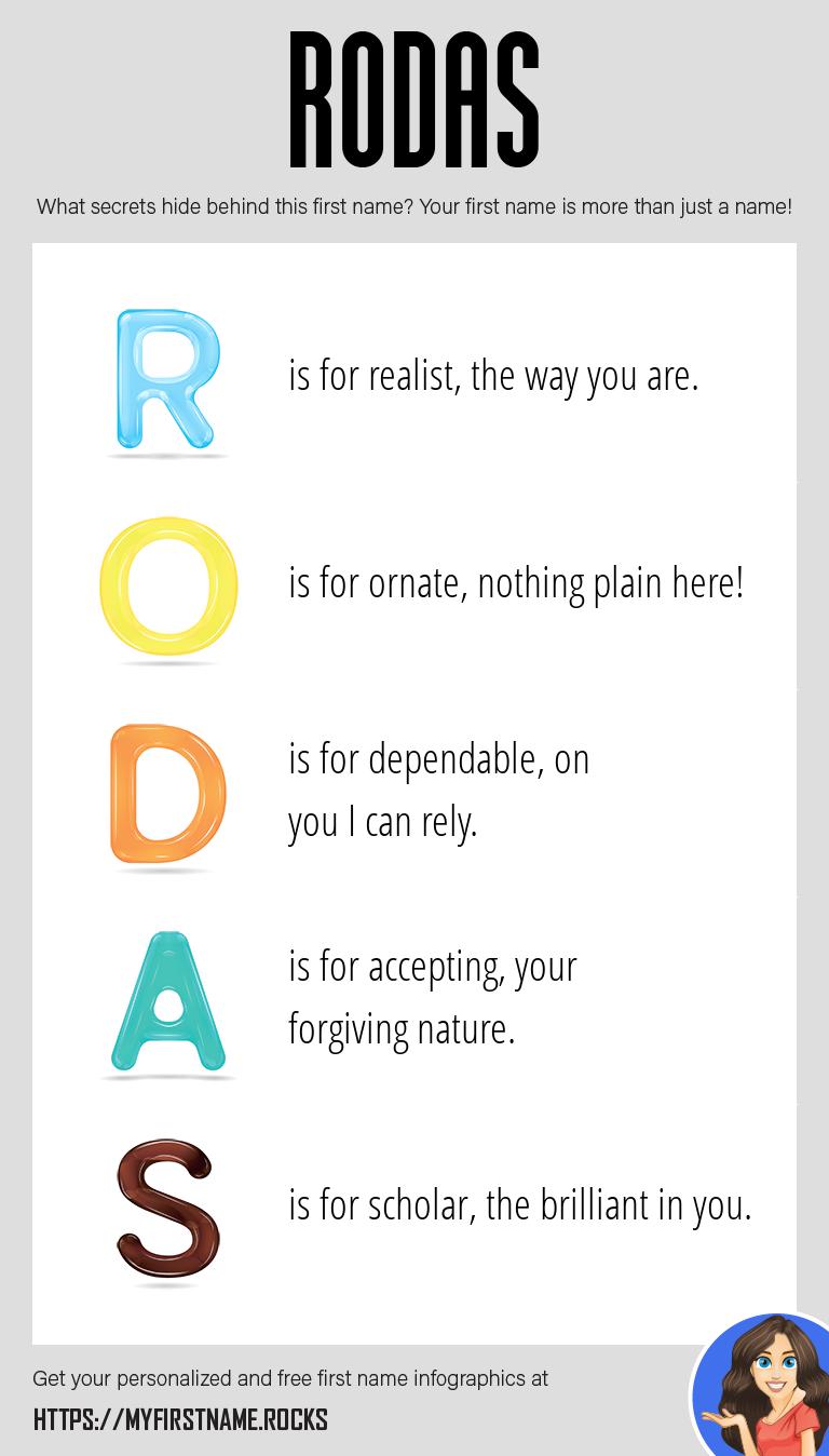 Rodas Infographics