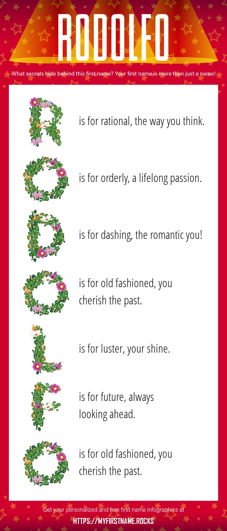Rodolfo Infographics