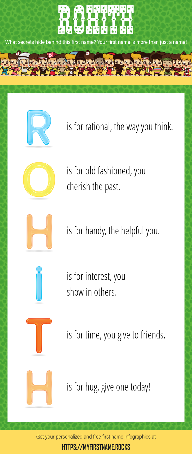 Rohith Infographics