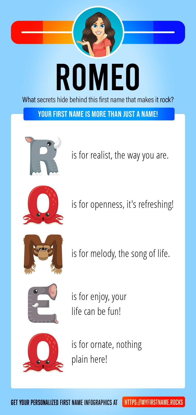 Romeo Infographics