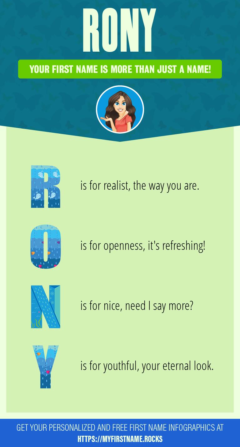 Rony Infographics